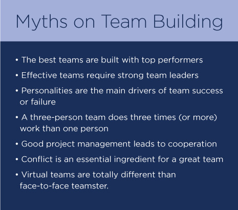 Myths on Team Building