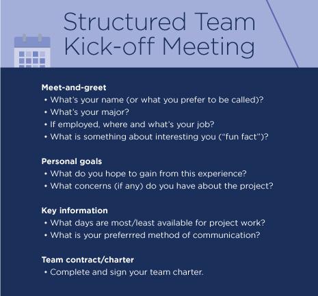 Structured Team Kickoff Meeting