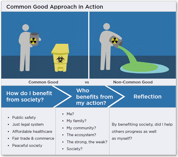 common-good-approach