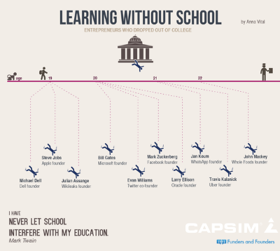 Learning without school graphic