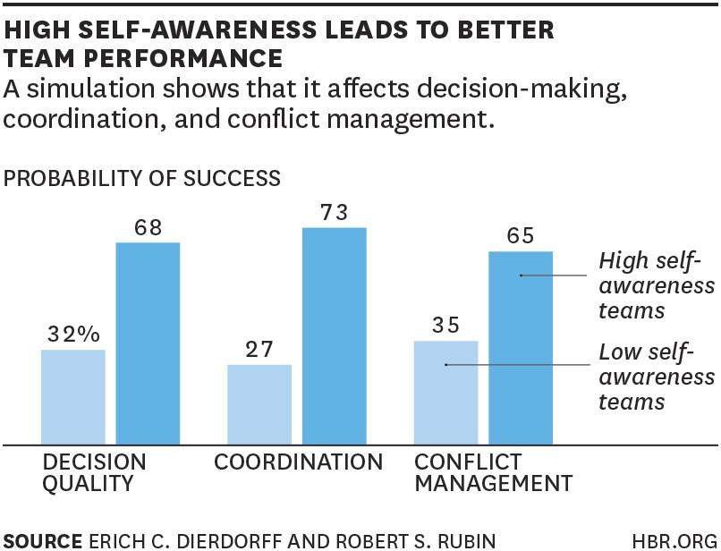 importance-of-self-awareness